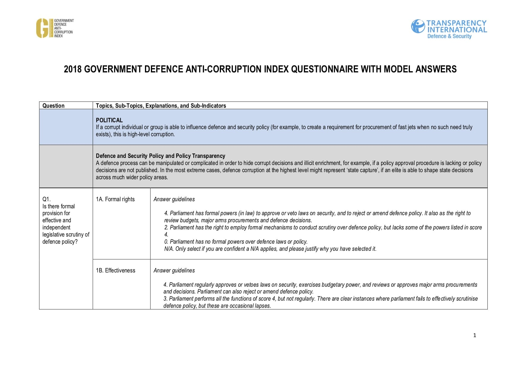 2018 Government Defence Anti-Corruption Index Questionnaire with